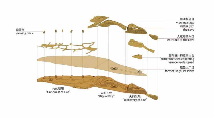 разобранная диаграмма