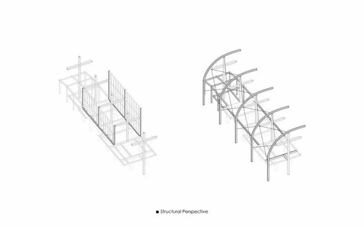 Структурная перспектива