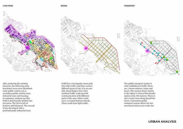 Городской анализ. Изображение предоставлено Дмитрием Яходином