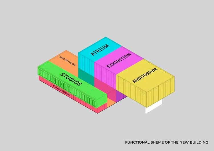 Схема программы. Изображение предоставлено Дмитрием Яходином